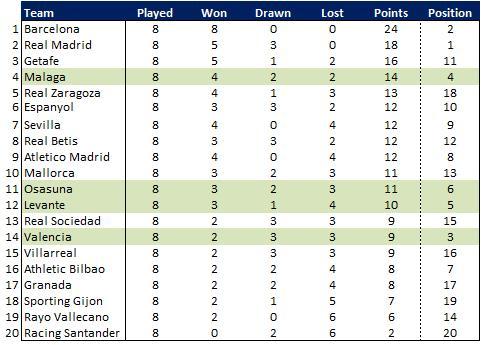 italy liga table